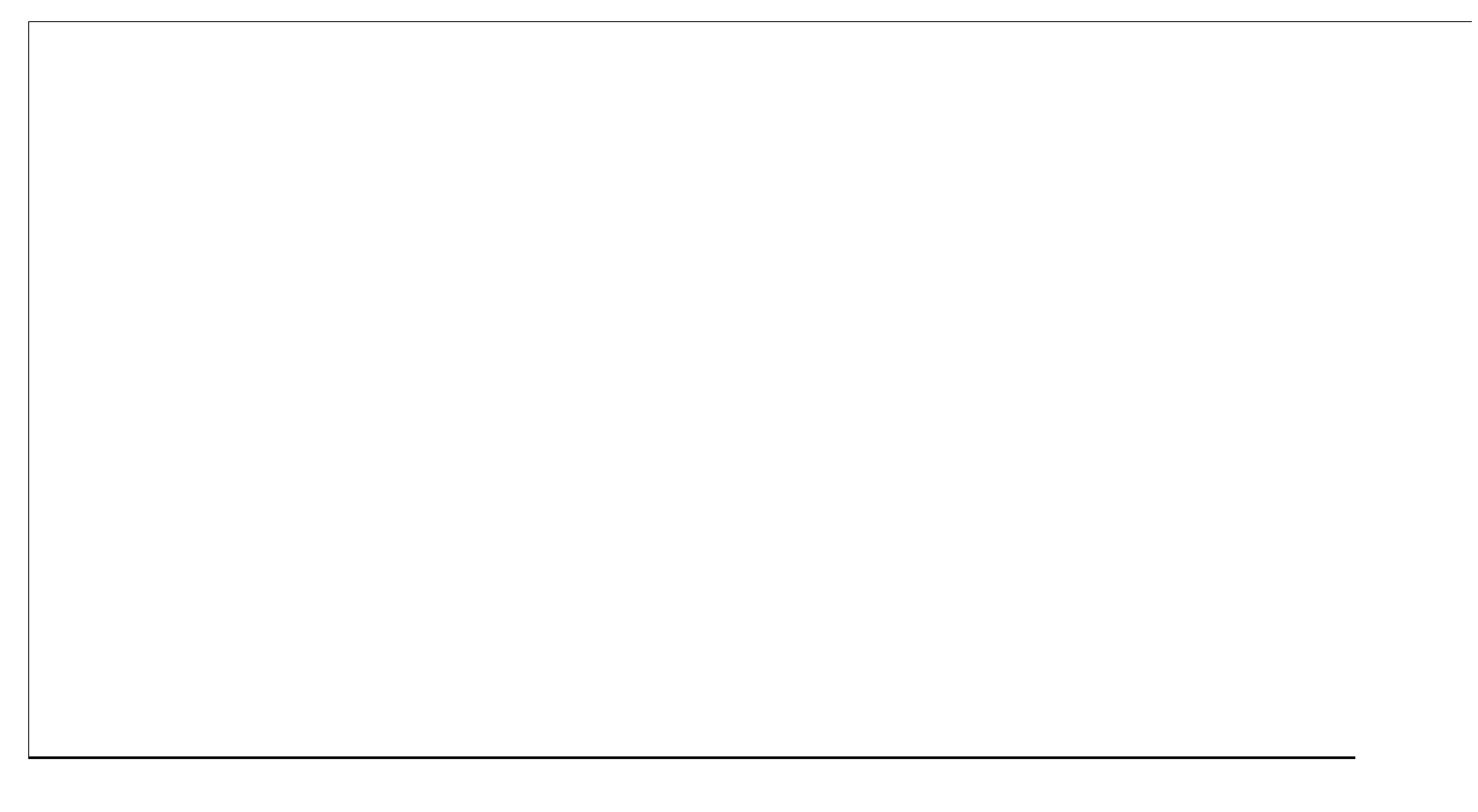Gray Stone Canyon